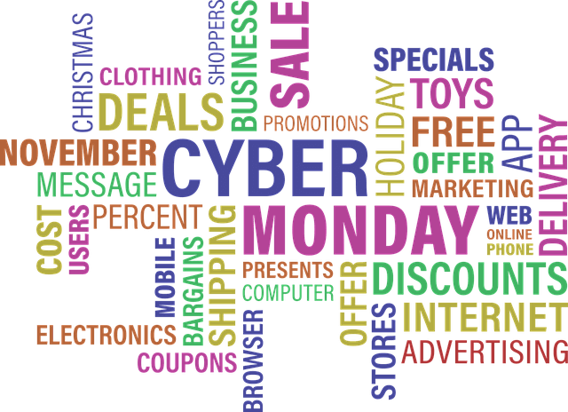 A list of keywords that customers use